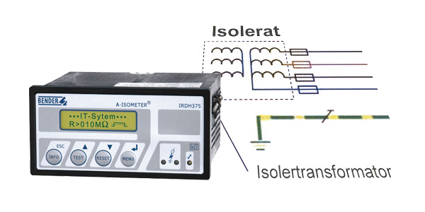 Isolerade nät (IT)